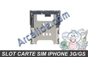 slot carte sim iphone 3